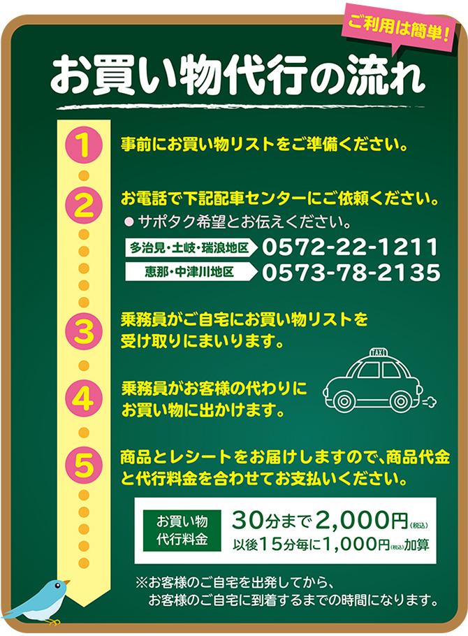 買い物リストを準備し、配車センターに「サポタク希望」と電話すると乗務員がご自宅に受け取りに訪問します。買物後は商品代金と代行代金を合わせて支払いください。